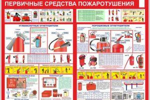 Правила соблюдения пожарной безопасности на складе